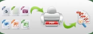 Kurumsal PDF Belge otomasyon Çözümleri