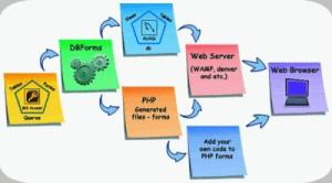 Web-Application-Development-03